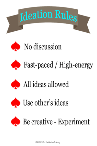 Ideation Rules for Brainstorming